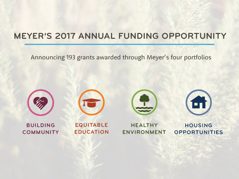 Announcing Meyer's 2017 Portfolio Grant Awards