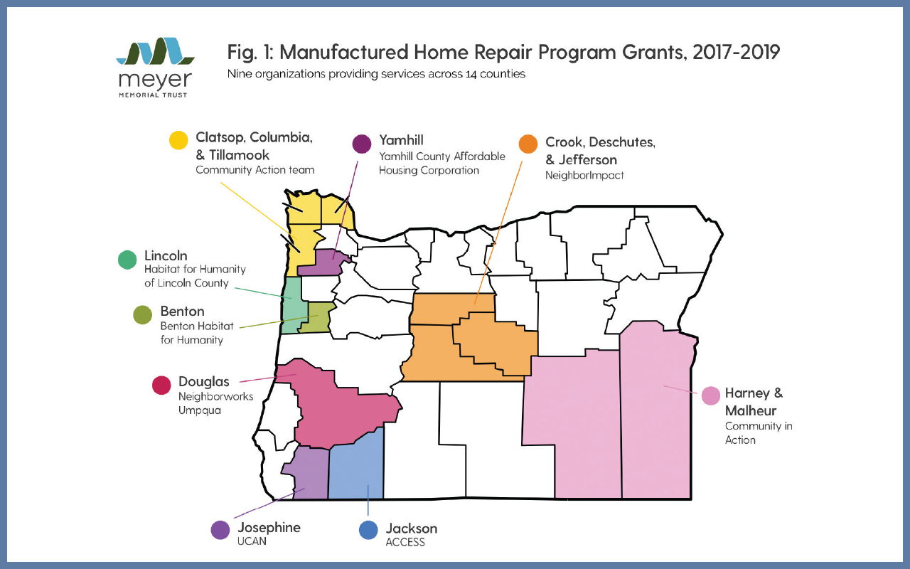 Affordable Housing Initiative: Manufactured Home Repair Impact Summary Report - Year One 2018