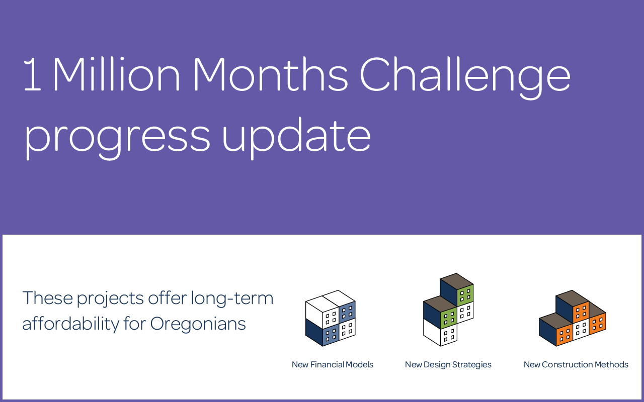 1 Mill months challenge progress update: New projects will test financing, design and construction ideas for affordable housing